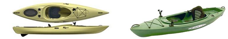 Types Of Kayaks For Fishing